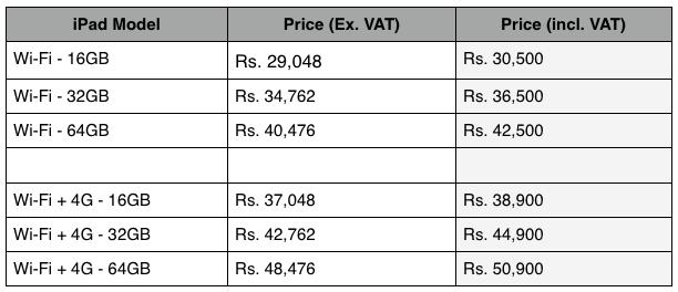 iPad 3 Pricing in India
